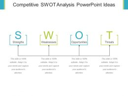 Competitive Swot Analysis Powerpoint Ideas