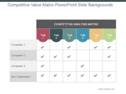 Competitive Value Matrix Powerpoint Slide Backgrounds