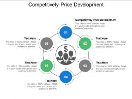 Competitively Price Development Ppt Powerpoint Presentation Ideas Graphics Cpb