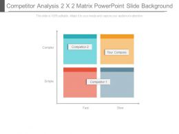 Competitor Analysis 2 X 2 Matrix Powerpoint Slide Background