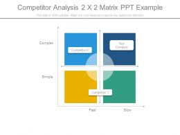 Competitor Analysis 2x2 Matrix Ppt Example