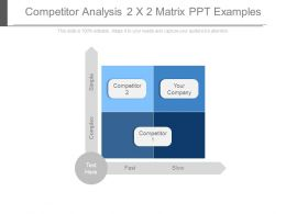 Competitor Analysis 2x2 Matrix Ppt Examples