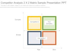 Competitor Analysis 2x2 Matrix Sample Presentation Ppt