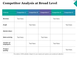 Competitor Analysis At Broad Level Criteria Ppt Inspiration Design Inspiration