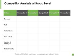 Competitor Analysis At Broad Level Market Share Ppt Powerpoint Slides