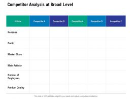 Competitor Analysis At Broad Level Ppt Powerpoint Presentation File Design