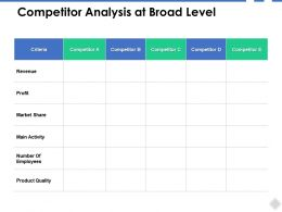 Competitor Analysis At Broad Level Product Quality Ppt Powerpoint Presentation File Icon