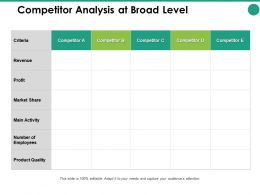 Competitor Analysis At Broad Level Profit Ppt Powerpoint Presentation Pictures Slide