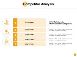 Competitor Analysis Audiences Attention Ppt Powerpoint Presentation Ideas Backgrounds