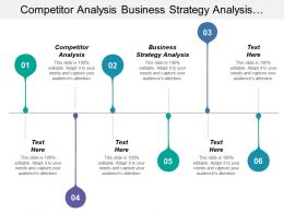 Competitor Analysis Business Strategy Analysis Business Financial Acumen