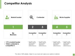 Competitor Analysis Business Supplier Ppt Powerpoint Presentation Pictures Example