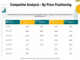 Competitor Analysis By Price Positioning M2948 Ppt Powerpoint Presentation Slides Ideas