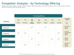 Competitor Analysis By Technology Offering Watch Ppt Powerpoint Presentation Gallery Graphics Pictures