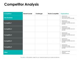 Competitor Analysis Challenger Ppt Powerpoint Presentation File Ideas