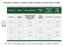 competitor_analysis_company_tagline_website_and_social_media_profiles_Slide01