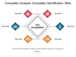 Competitor Analysis Competitor Identification Slide Sample Of Ppt