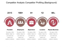 Competitor Analysis Competitor Profiling Background Ppt Design