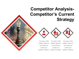 Competitor Analysis Competitors Current Strategy Ppt Examples