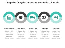 Competitor Analysis Competitors Distribution Channels Ppt Example