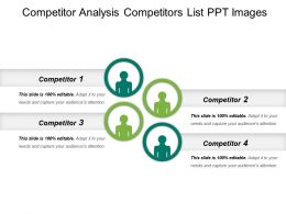 Competitor Analysis Competitors List Ppt Images