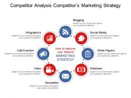 competitor_analysis_competitors_marketing_strategy_ppt_example_file_Slide01