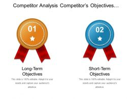 Competitor Analysis Competitors Objectives Short Term And Long Term Ppt Examples