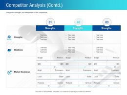 Competitor Analysis Contd L2250 Ppt Powerpoint Presentation Icon Example