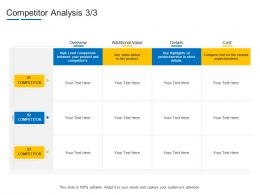 Competitor Analysis Cost Product Channel Segmentation Ppt Structure