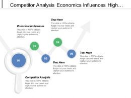 Competitor Analysis Economics Influences High Contrast Strategy Entrants