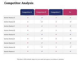 Competitor Analysis Feature Ppt Powerpoint Gallery Inspiration