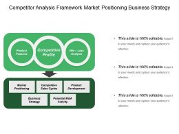 Competitor Analysis Framework Market Positioning Business Strategy