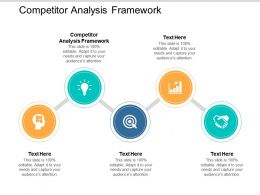 Competitor Analysis Framework Ppt Powerpoint Presentation File Layouts Cpb