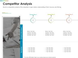 Competitor Analysis Information Ppt Powerpoint Presentation Layouts