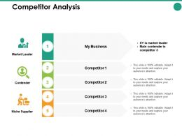 Competitor Analysis Leader Ppt Powerpoint Presentation Pictures Slides