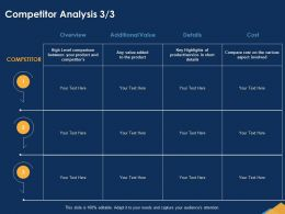 Competitor Analysis Level Comparison Powerpoint Presentation Icons