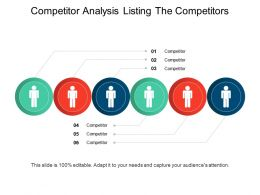 Competitor Analysis Listing The Competitors Ppt Images Gallery