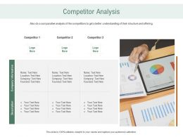 Competitor Analysis Logo Ppt Powerpoint Presentation Themes