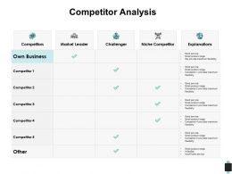 Competitor Analysis Market Leader Explanations Ppt Powerpoint Presentation Outline Background Images
