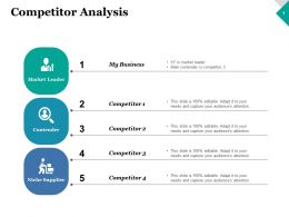 Competitor Analysis Market Leader Ppt Inspiration Design Inspiration
