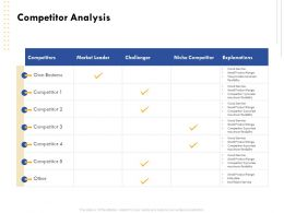 Competitor Analysis Market Leader Ppt Powerpoint Presentation Background