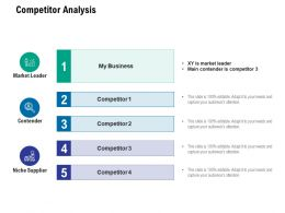 Competitor Analysis Market Leader Ppt Powerpoint Presentation Infographics