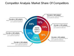 Competitor Analysis Market Share Of Competitors Ppt Inspiration