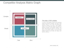 competitor_analysis_matrix_graph_powerpoint_slide_backgrounds_Slide01