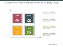 Competitor Analysis Matrix Powerpoint Slide Deck