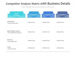 Competitor Analysis Matrix With Business Details