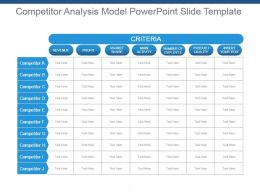 Competitor Analysis Model Powerpoint Slide Template