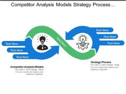 Competitor Analysis Models Strategy Process Analysis Matrix Bcg Marketing Cpb