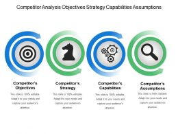Competitor Analysis Objectives Strategy Capabilities Assumptions