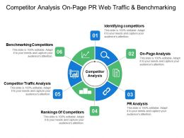 Competitor Analysis On Page Pr Web Traffic And Benchmarking