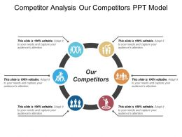 Competitor Analysis Our Competitors Ppt Model